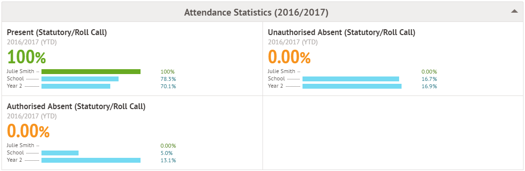 student_profile_attendance_dashboard.png