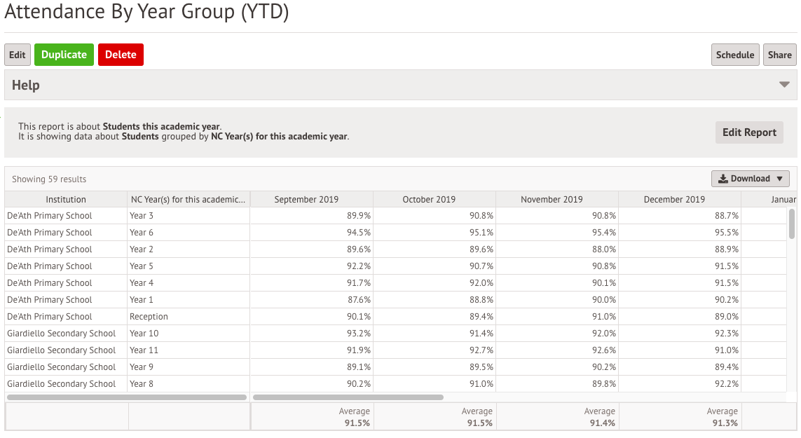 attendance_by_year_group_report_on_group.png