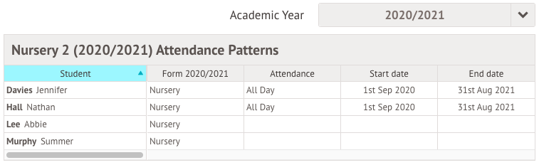 saved_attendance_patterns.png