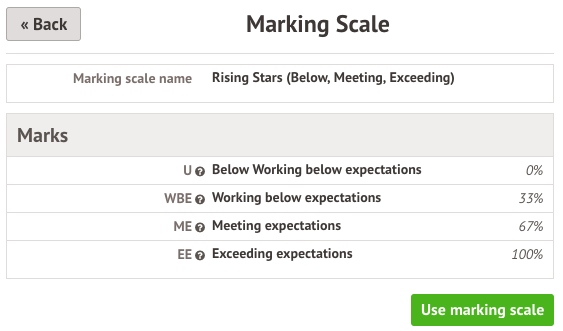 marking_scale.png